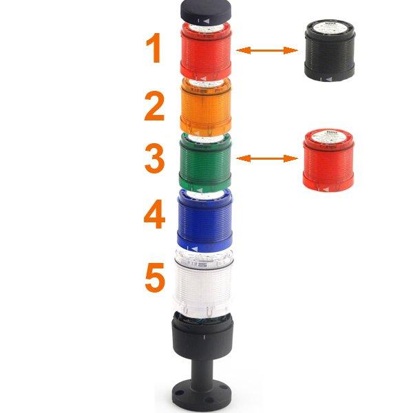 Kolumna LED TL70 – Samodzielna dowolna konfiguracja, komplet, IP65