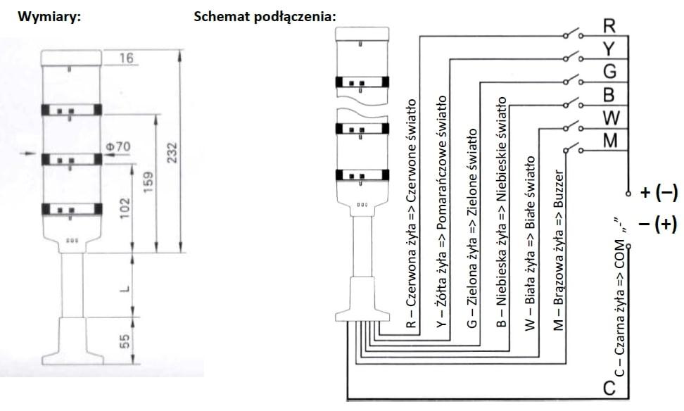 Kolumna sygnalizacyjna LED schemat podłączenia